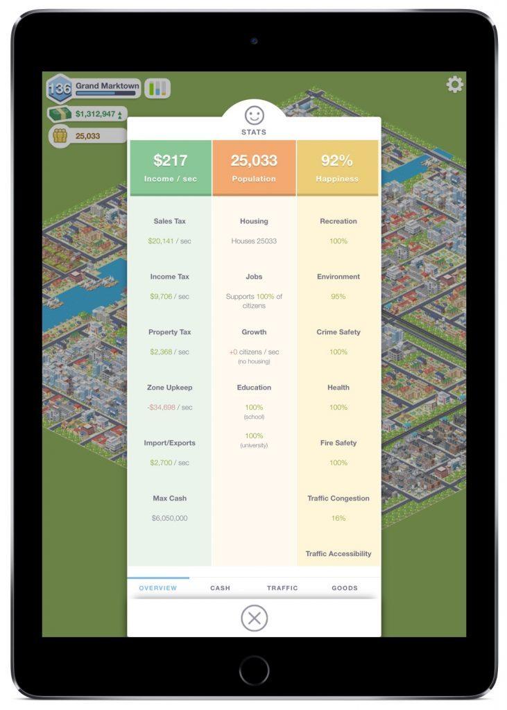Screenshot der Statistiken in Pocket City
