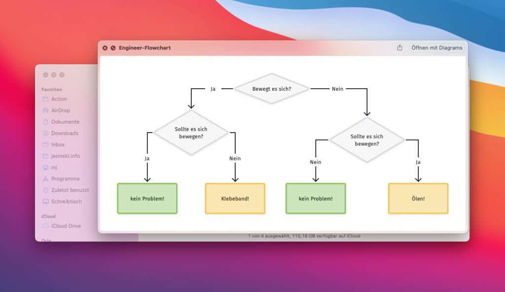 QuickLook-Feature von Diagrams 2.1 (Screenshot)